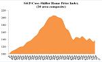 home_price_index_thumb